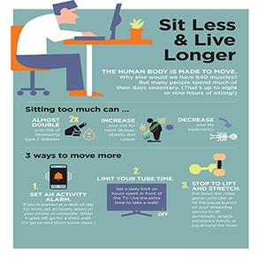 move more infographic
